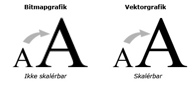 bitmap- og vektor-grafik